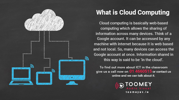 What Is Cloud Computing - ICT in the Classroom