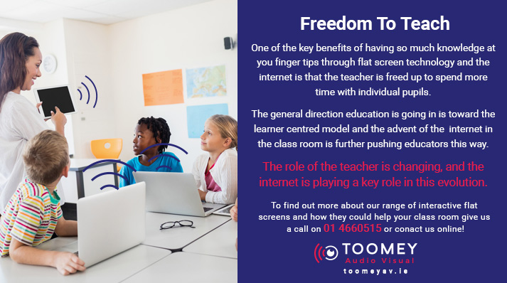 Freedom To Teach with Interactive Flat Screen Technology