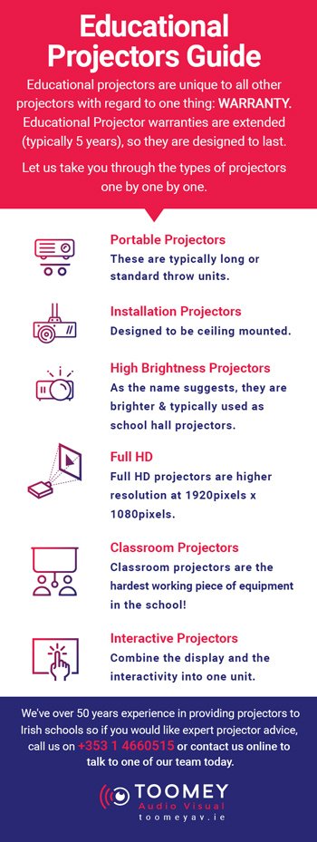 Educational Projectors Guide Ireland - Toomey AV