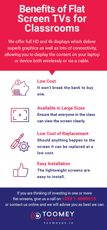 Benefits of Flat Screen TVs for Classrooms