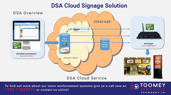 DSA Cloud Signage Solution Ireland - Toomey AV