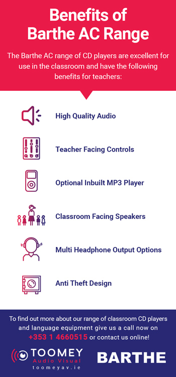 Benefits of Barthe AC Range - Classroom CD Players