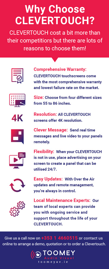 Why Choose Clevertouch Interactive Flastcreens