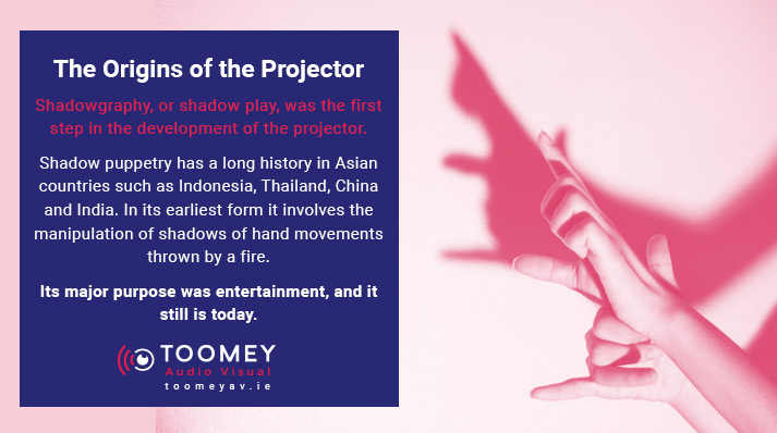 The Origins of the Projector - Shadowgraphy -Toomey AV