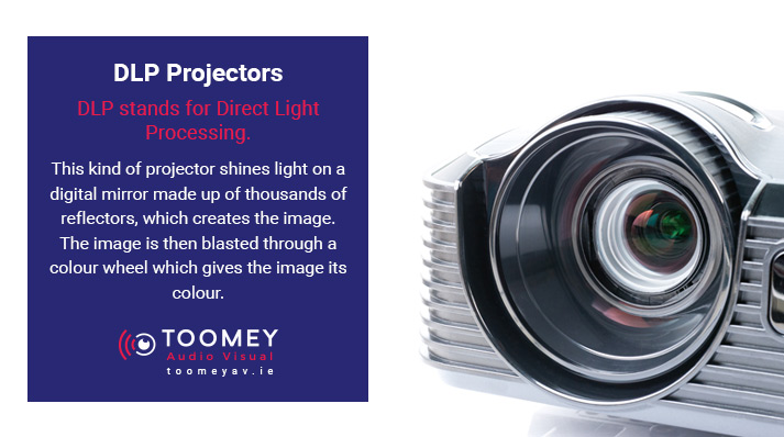 Projector Technology - DLP Projectors