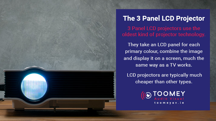 Projector Technology - LCD Projectors - Toomey AV