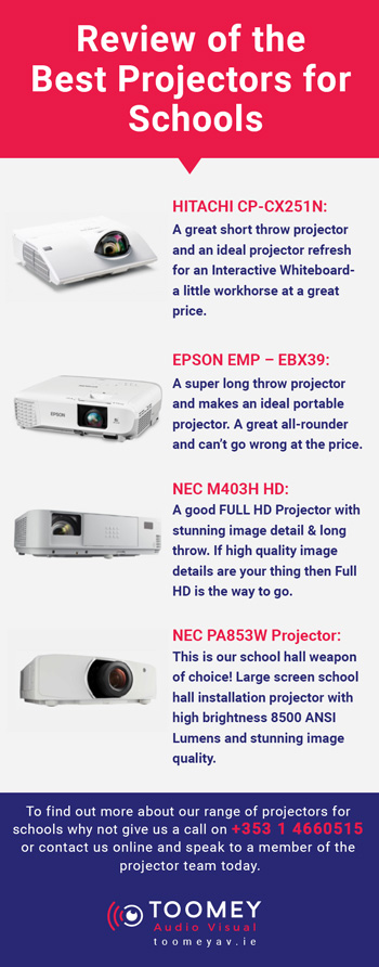 Review of the Best Projectors for Schools - Toomey AV