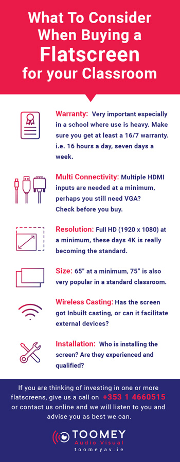 What To Consider When Buying a Flatscreen for your Classroom - Toomey AV Ireland