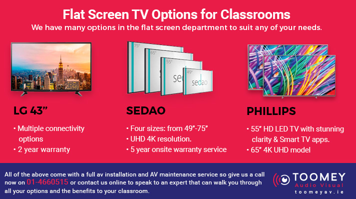 Flat Screen TV Options for Classrooms - Toomey AV - Ireland