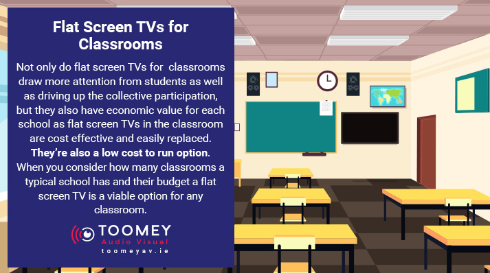 Flat Screen TV for Classrooms - Toomey Audiovisual Schools