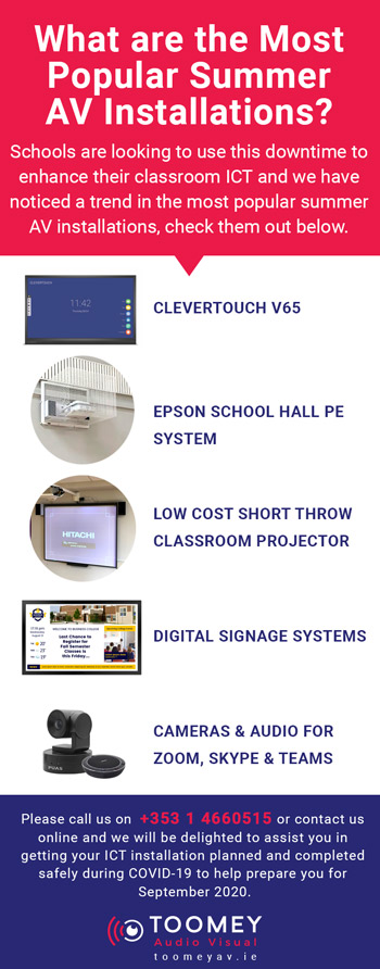 AV Installation Schools Ireland - Most Popular ICT Products