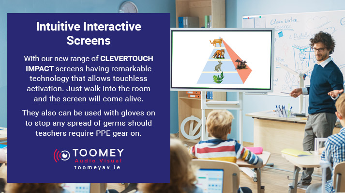 Intuitive Interactive Screens - Clevertouch Ireland - Toomey AV